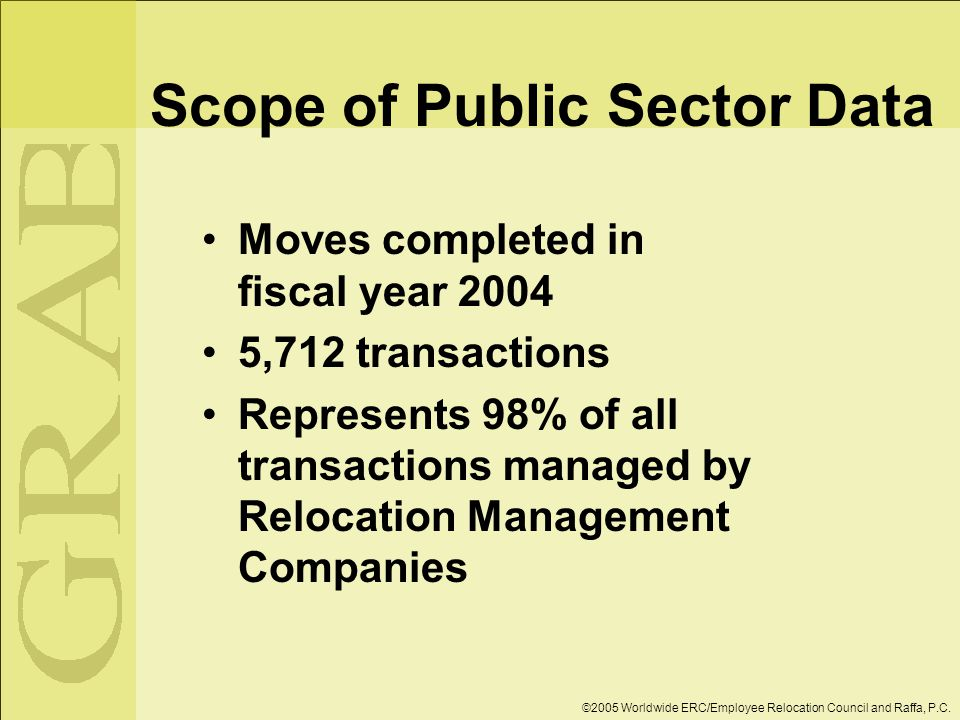 Moves completed in fiscal year 2004 5,712 transactions Represents 98% of all transactions managed by Relocation Management Companies Scope of Public Sector Data ©2005 Worldwide ERC/Employee Relocation Council and Raffa, P.C.