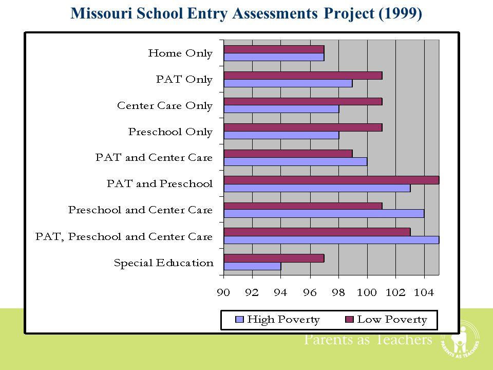 Parents as Teachers Missouri School Entry Assessments Project (1999)