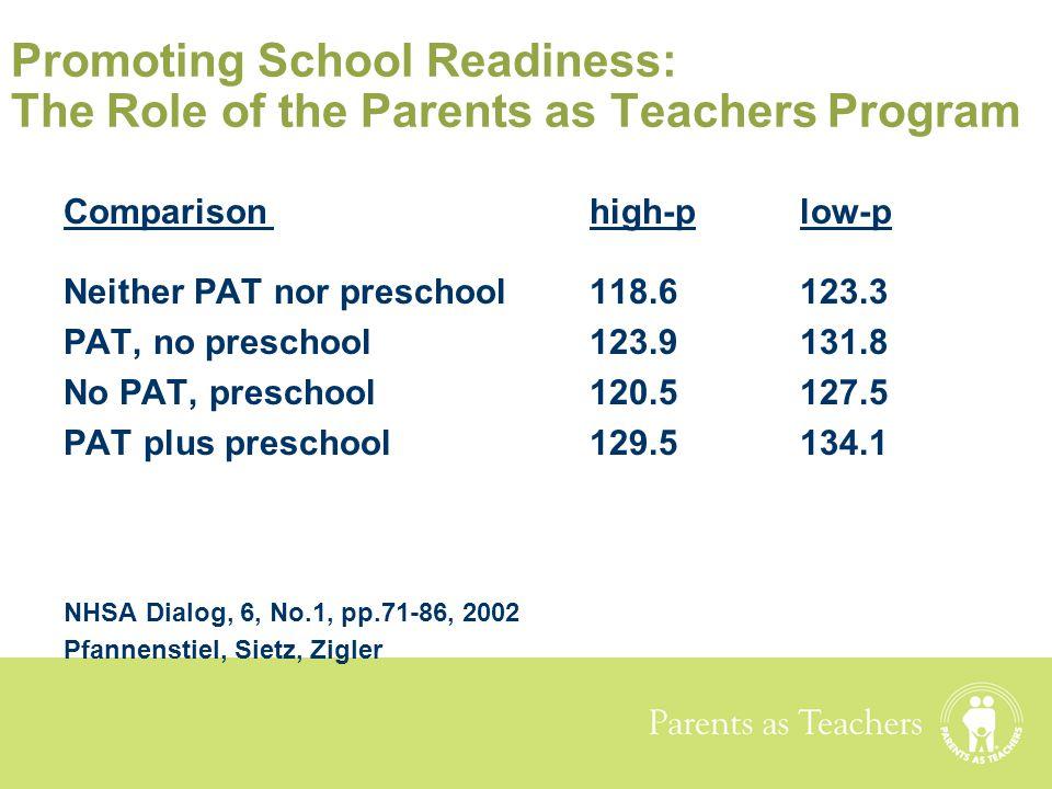Parents as Teachers Promoting School Readiness: The Role of the Parents as Teachers Program Comparisonhigh-plow-p Neither PAT nor preschool118.6123.3