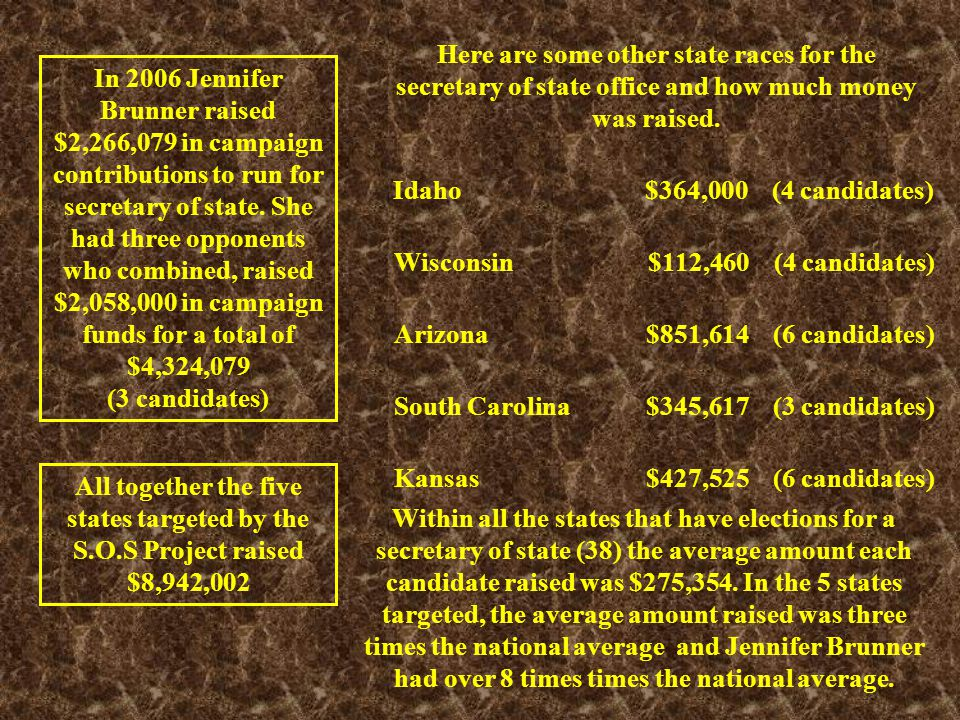 Here are some other state races for the secretary of state office and how much money was raised.