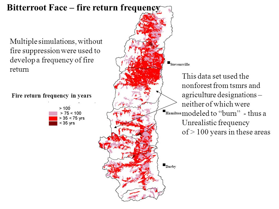 Multiple simulations, without fire suppression were used to develop a frequency of fire return This data set used the nonforest from tsmrs and agriculture designations – neither of which were modeled to burn - thus a Unrealistic frequency of > 100 years in these areas Fire return frequency in years Bitterroot Face – fire return frequency Stevensville Hamilton Darby