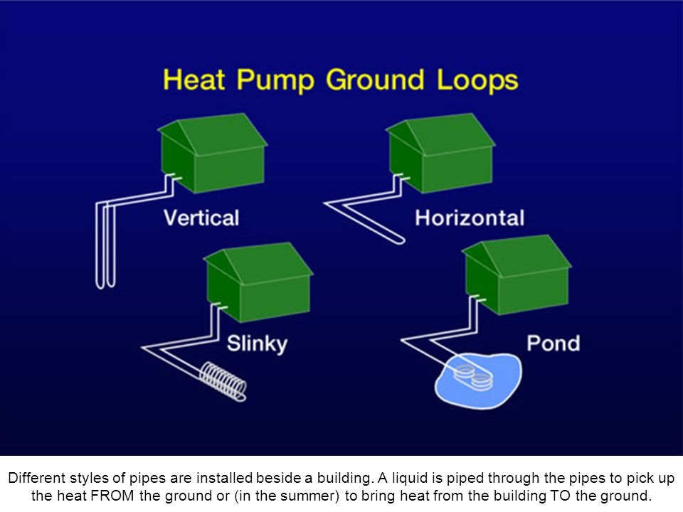 In a poll, over 95% of people who had installed a geothermal heat pump said they would recommend it and would do it again.