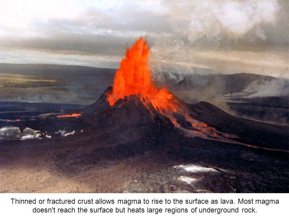 Thinned or fractured crust allows magma to rise to the surface as lava.