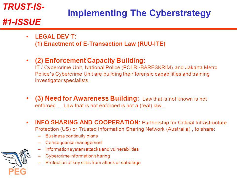 PEG Implementing Info Sharing In Australia