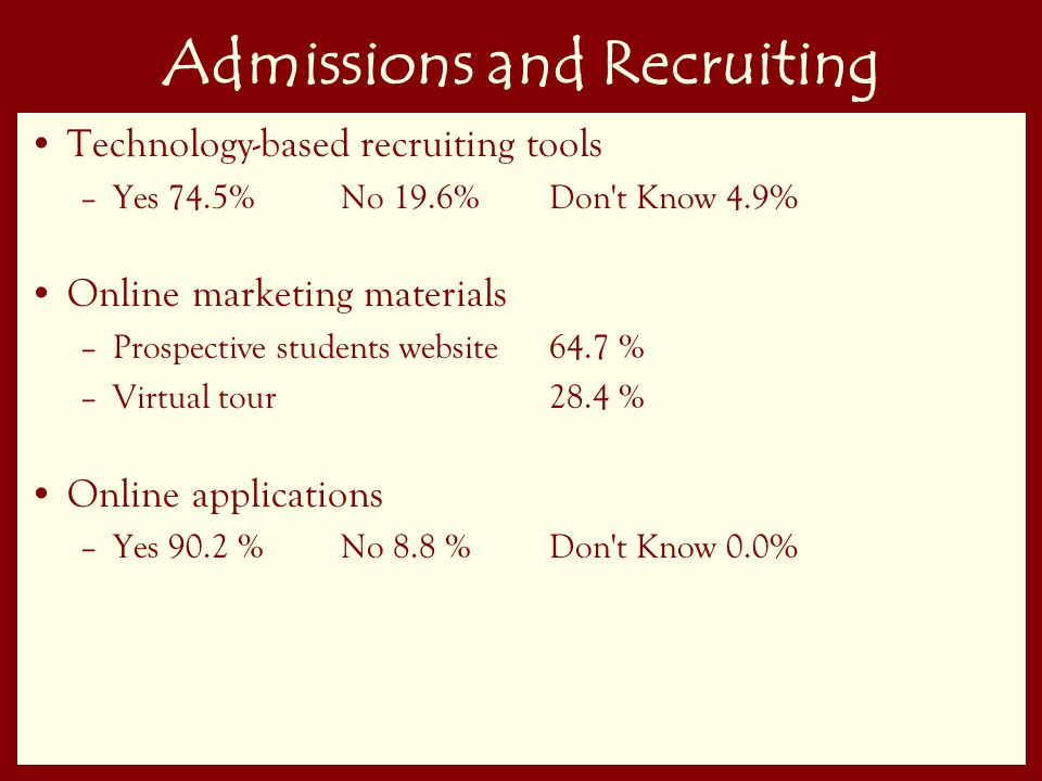 20 Admissions and Recruiting Technology-based recruiting tools –Yes 74.5 % No 19.6 % Don t Know 4.9% Online marketing materials –Prospective students website64.7 % –Virtual tour28.4 % Online applications –Yes 90.2 % No 8.8 % Don t Know 0.0%