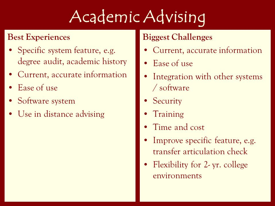 30 Academic Advising Best Experiences Specific system feature, e.g.