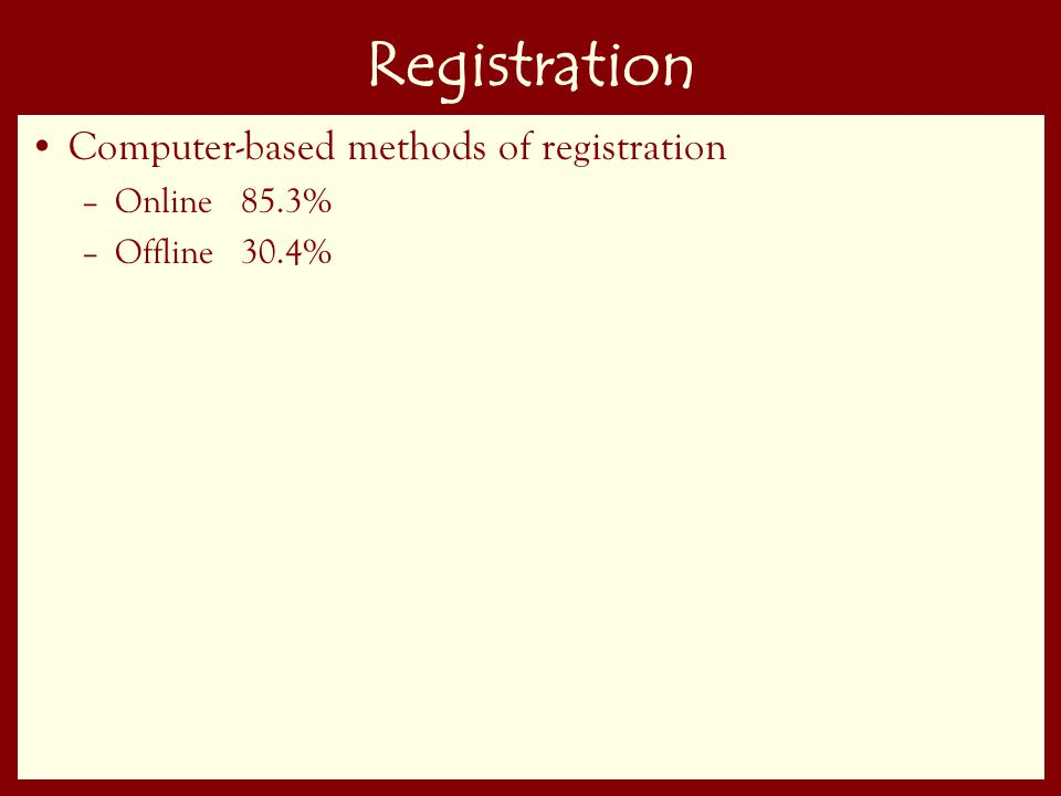32 Registration Computer-based methods of registration –Online85.3% –Offline30.4%
