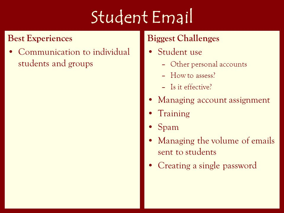 36 Student Email Best Experiences Communication to individual students and groups Biggest Challenges Student use –Other personal accounts –How to assess.