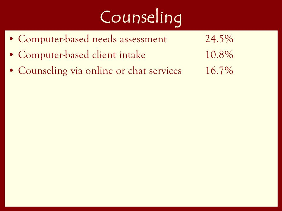 41 Counseling Computer-based needs assessment24.5% Computer-based client intake10.8% Counseling via online or chat services16.7%