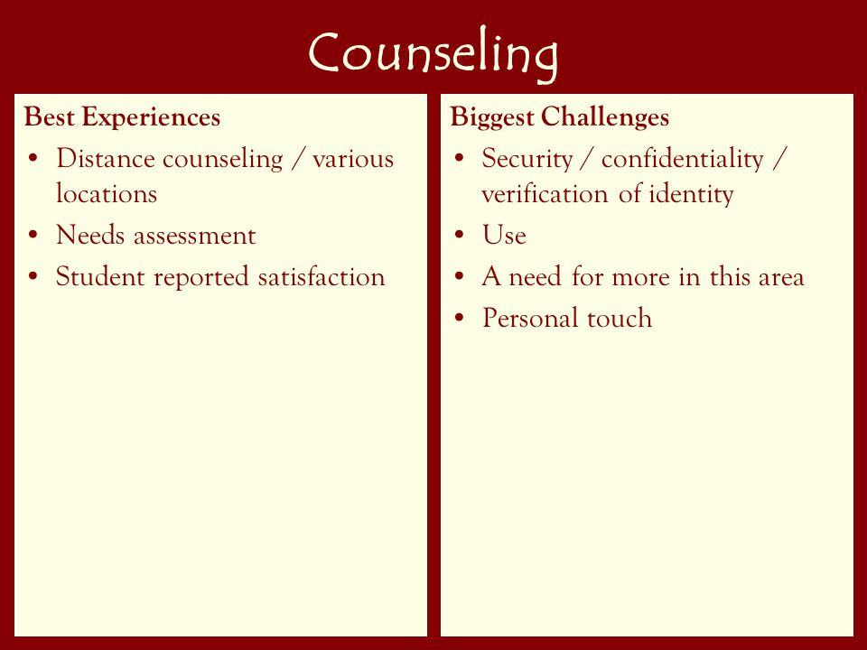 42 Counseling Best Experiences Distance counseling / various locations Needs assessment Student reported satisfaction Biggest Challenges Security / confidentiality / verification of identity Use A need for more in this area Personal touch