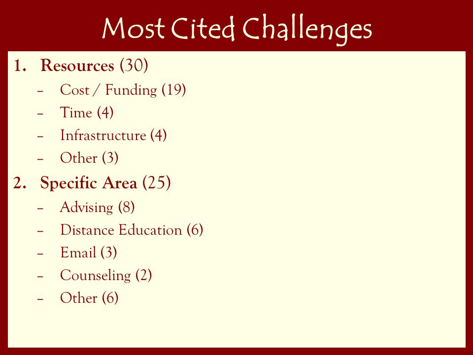 64 Most Cited Challenges 1.Resources (30) –Cost / Funding (19) –Time (4) –Infrastructure (4) –Other (3) 2.Specific Area (25) –Advising (8) –Distance Education (6) –Email (3) –Counseling (2) –Other (6)