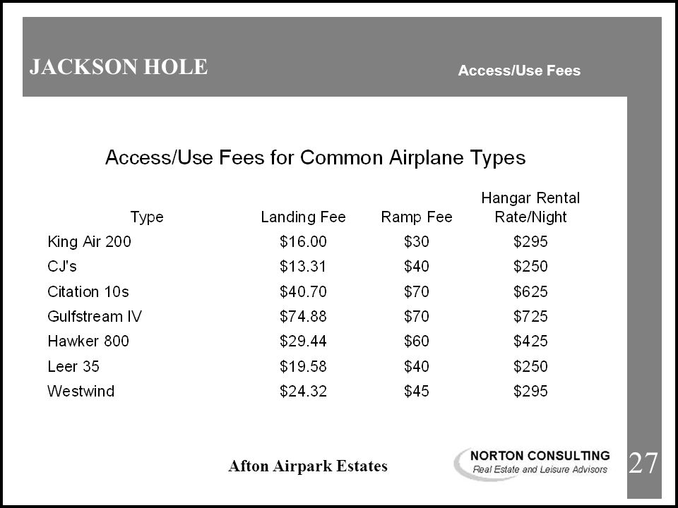 Afton Airpark Estates JACKSON HOLE Access/Use Fees 27