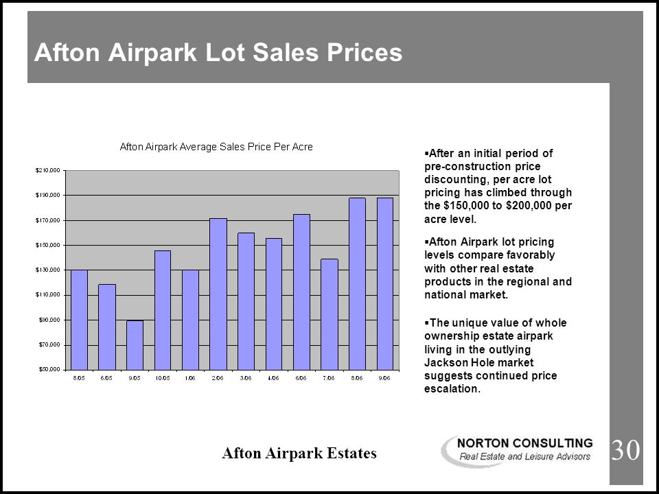 Afton Airpark Estates Lot Sales Afton Airpark Lot Sales Prices  After an initial period of pre-construction price discounting, per acre lot pricing has climbed through the $150,000 to $200,000 per acre level.