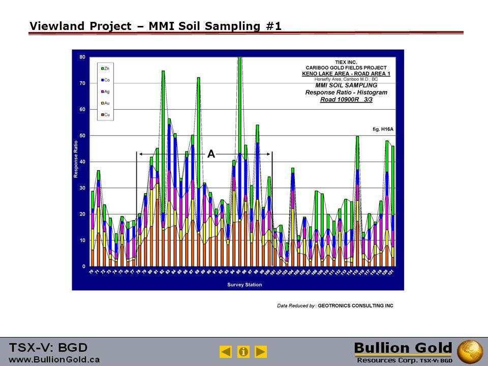 Viewland Project – MMI Soil Sampling #1
