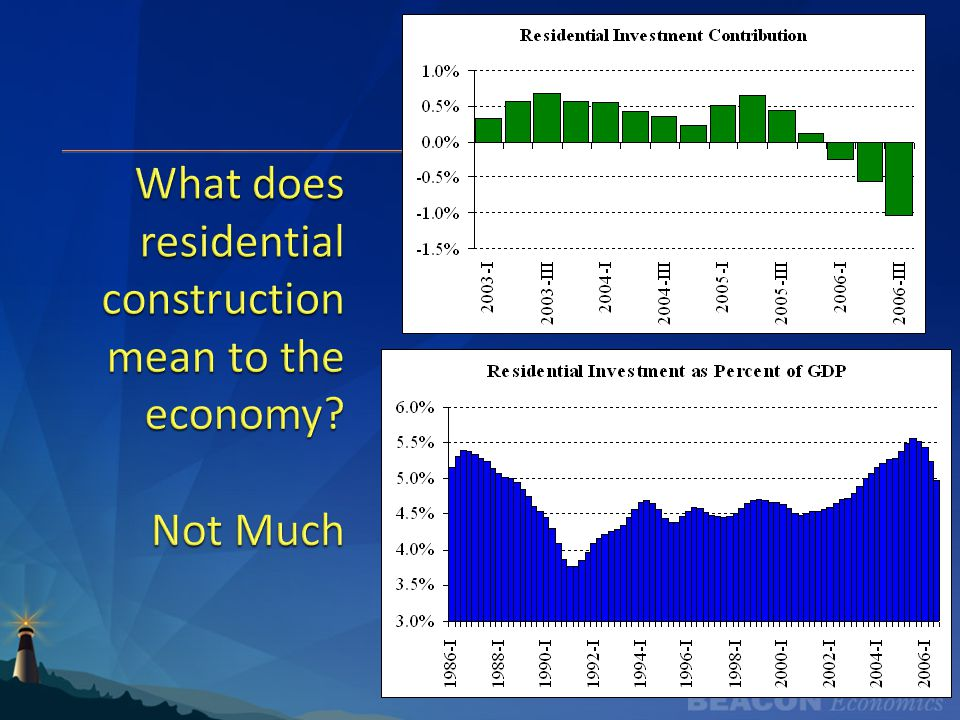 What does residential construction mean to the economy? Not Much
