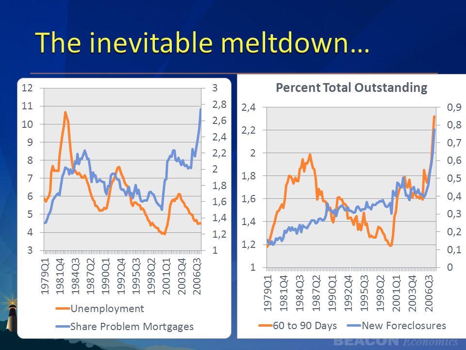 The inevitable meltdown…