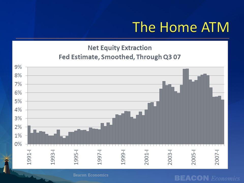 The Home ATM Beacon Economics