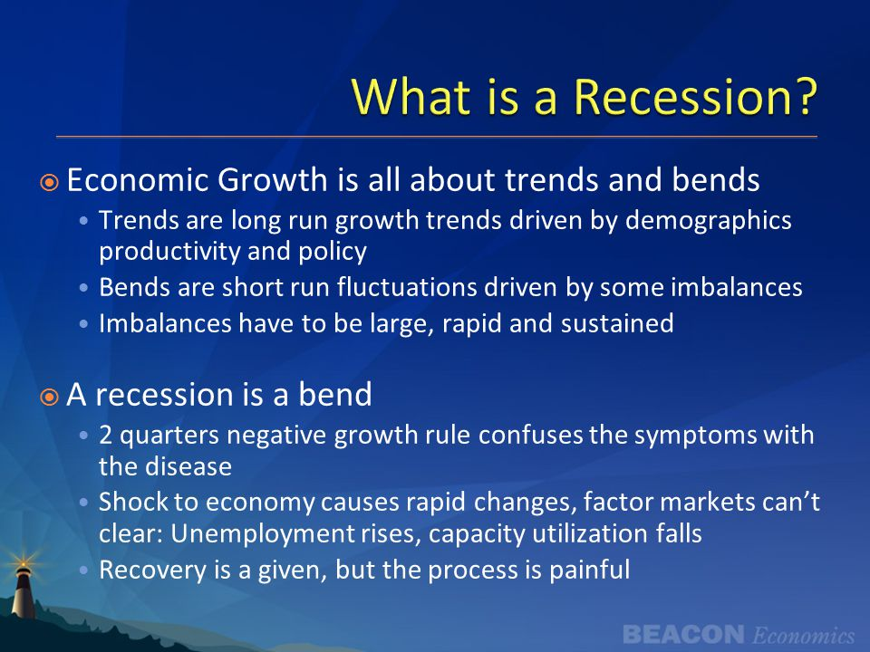 What is a Recession.