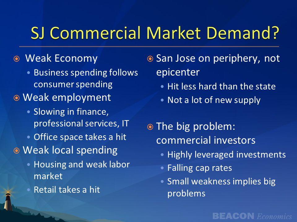 SJ Commercial Market Demand.