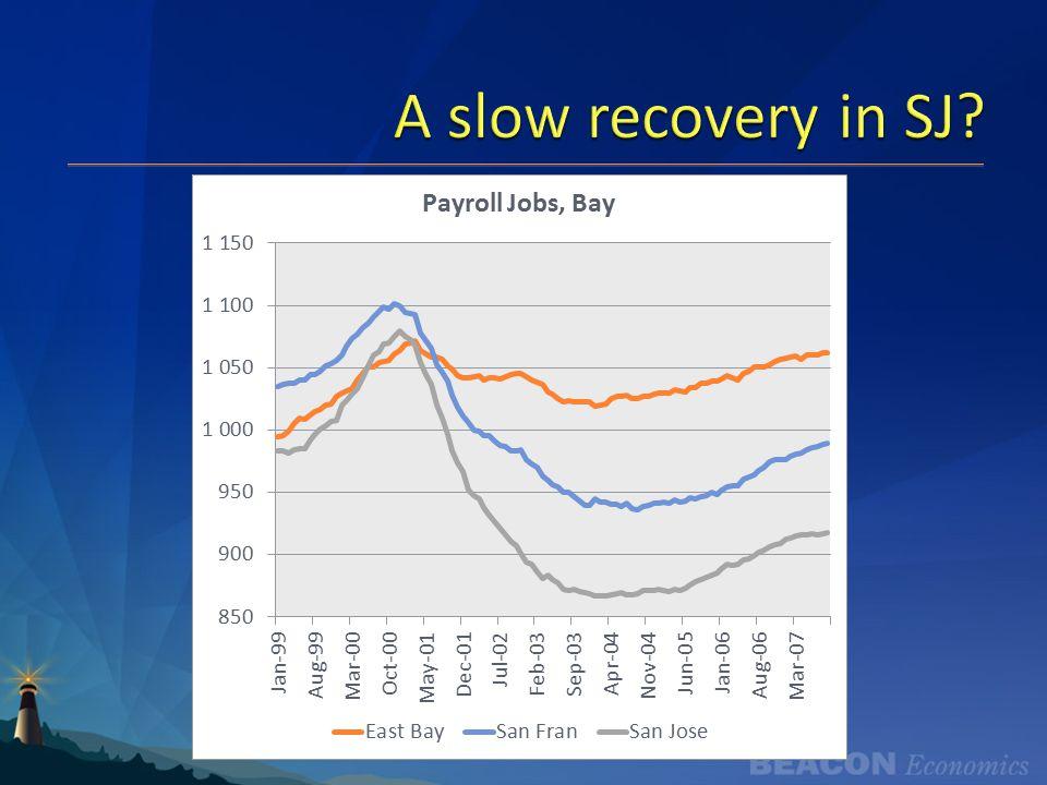 Summer GDP Growth Surge: Illusion Beacon Economics