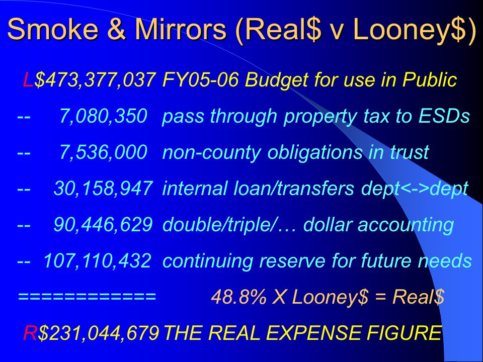 Smoke & Mirrors (Real$ v Looney$) L$473,377,037FY05-06 Budget for use in Public -- 7,080,350pass through property tax to ESDs -- 7,536,000non-county o