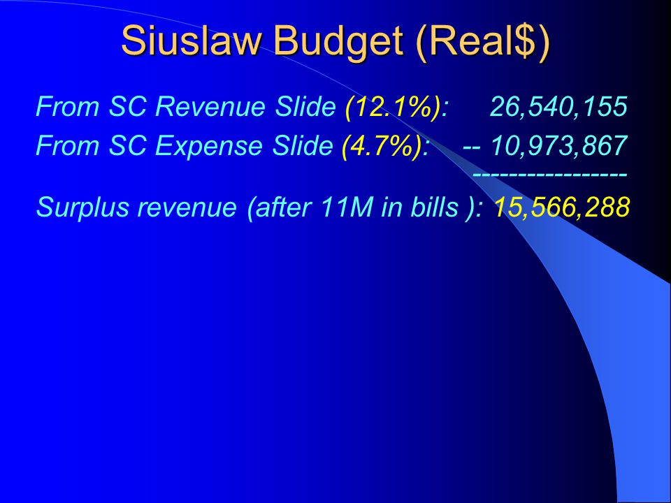 Siuslaw Budget (Real$) From SC Revenue Slide (12.1%): 26,540,155 From SC Expense Slide (4.7%): -- 10,973,867 ----------------- Surplus revenue (after