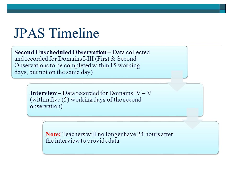 JPAS Timeline Second Unscheduled Observation – Data collected and recorded for Domains I-III (First & Second Observations to be completed within 15 wo
