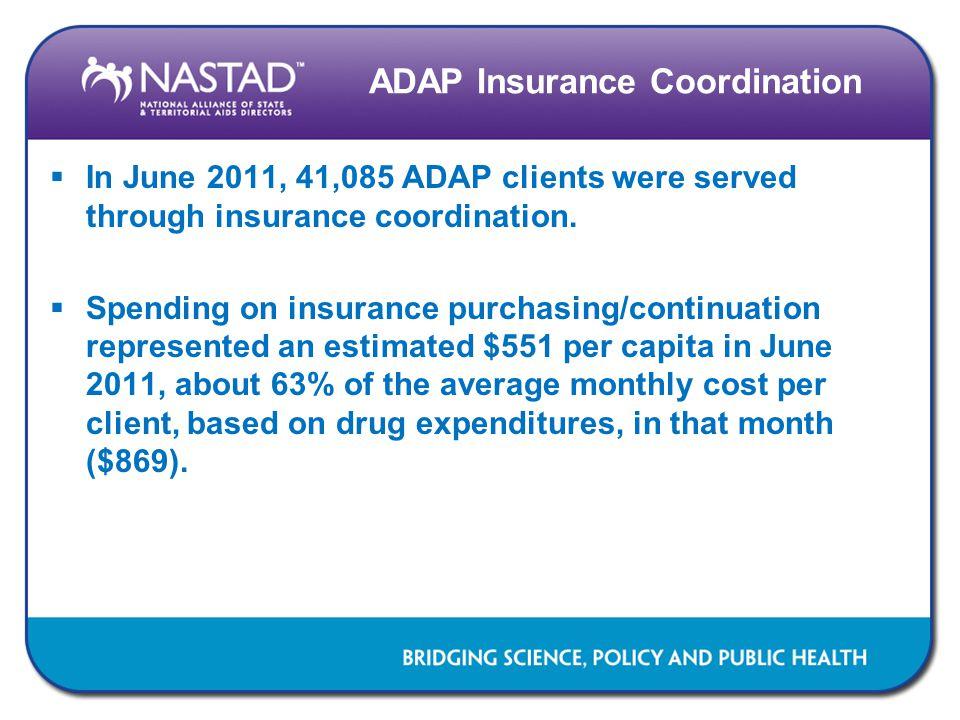 ADAP Insurance Coordination  In June 2011, 41,085 ADAP clients were served through insurance coordination.