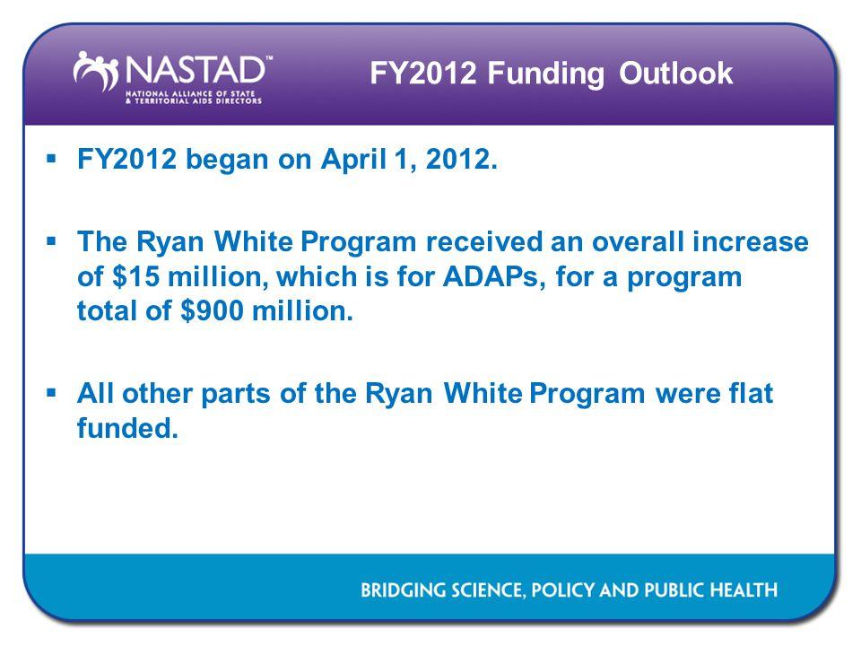 FY2012 Funding Outlook  FY2012 began on April 1, 2012.