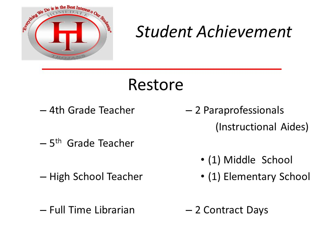 Student Achievement – 4th Grade Teacher – 5 th Grade Teacher – High School Teacher – Full Time Librarian – 2 Paraprofessionals (Instructional Aides) (1) Middle School (1) Elementary School – 2 Contract Days Restore