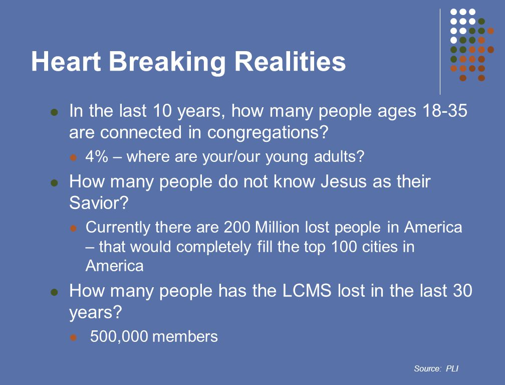 Heart Breaking Realities In the last 10 years, how many people ages 18-35 are connected in congregations.