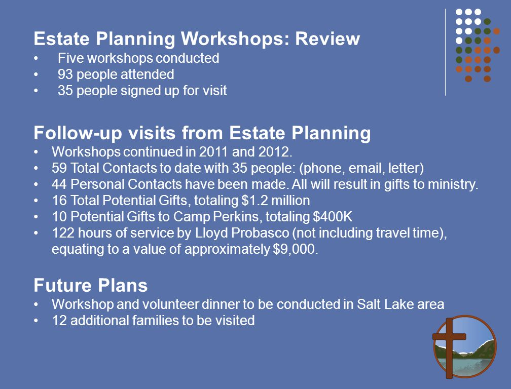 Estate Planning Workshops: Review Five workshops conducted 93 people attended 35 people signed up for visit Follow-up visits from Estate Planning Workshops continued in 2011 and 2012.