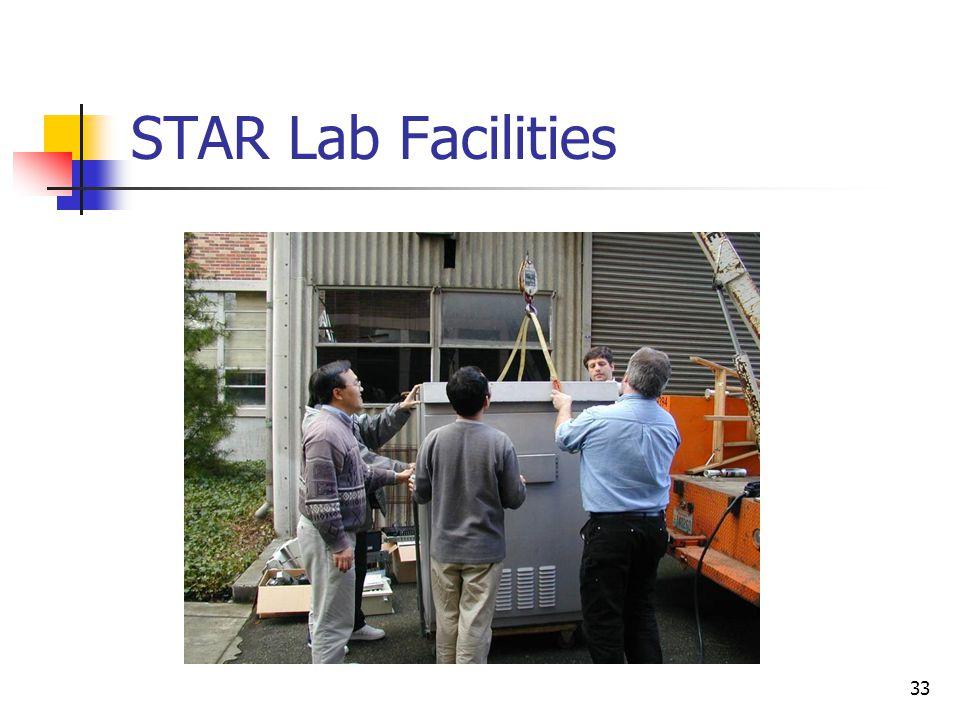 33 STAR Lab Facilities