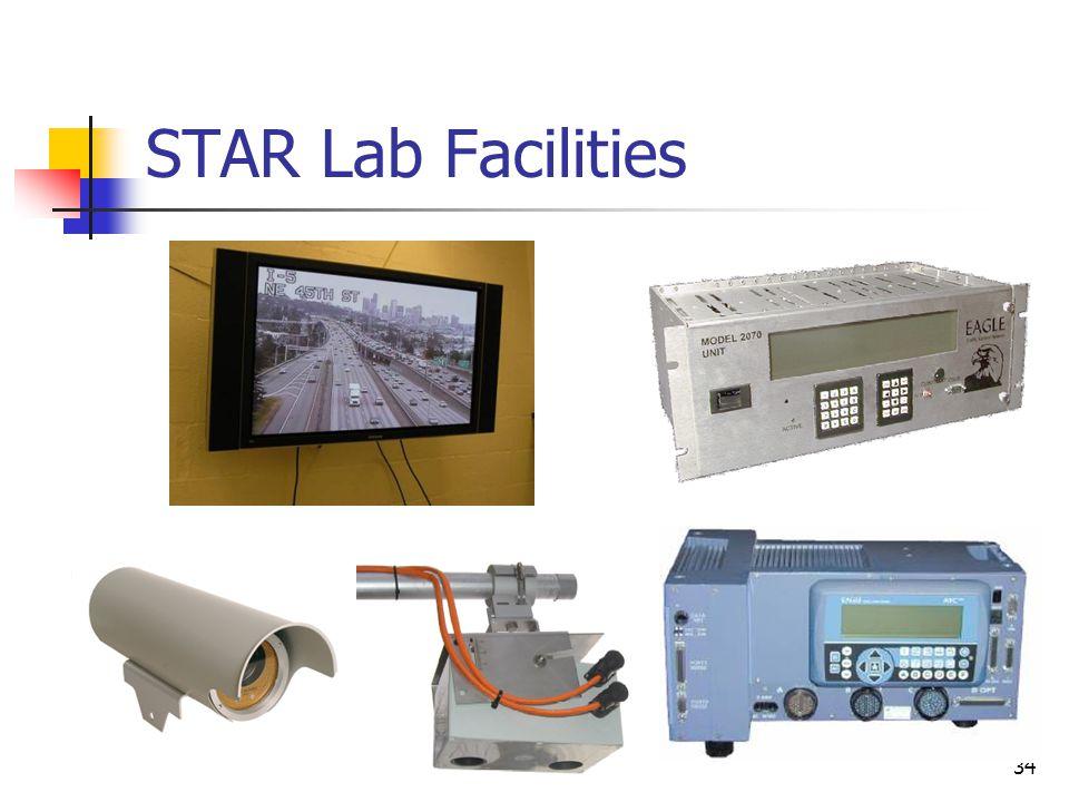 34 STAR Lab Facilities
