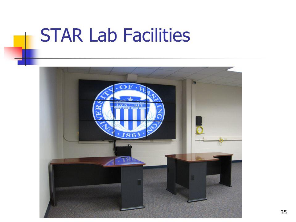 35 STAR Lab Facilities
