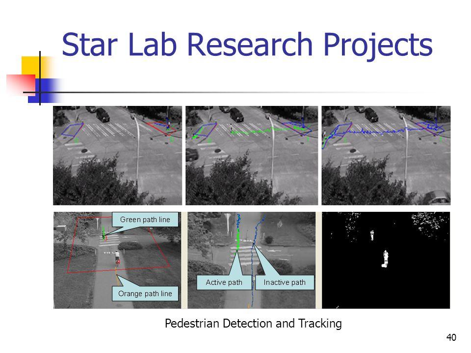 40 Pedestrian Detection and Tracking BIC(k=1)=2022 BIC(k=2)=1887 BIC(k=1)=2511 BIC(k=2)=3182
