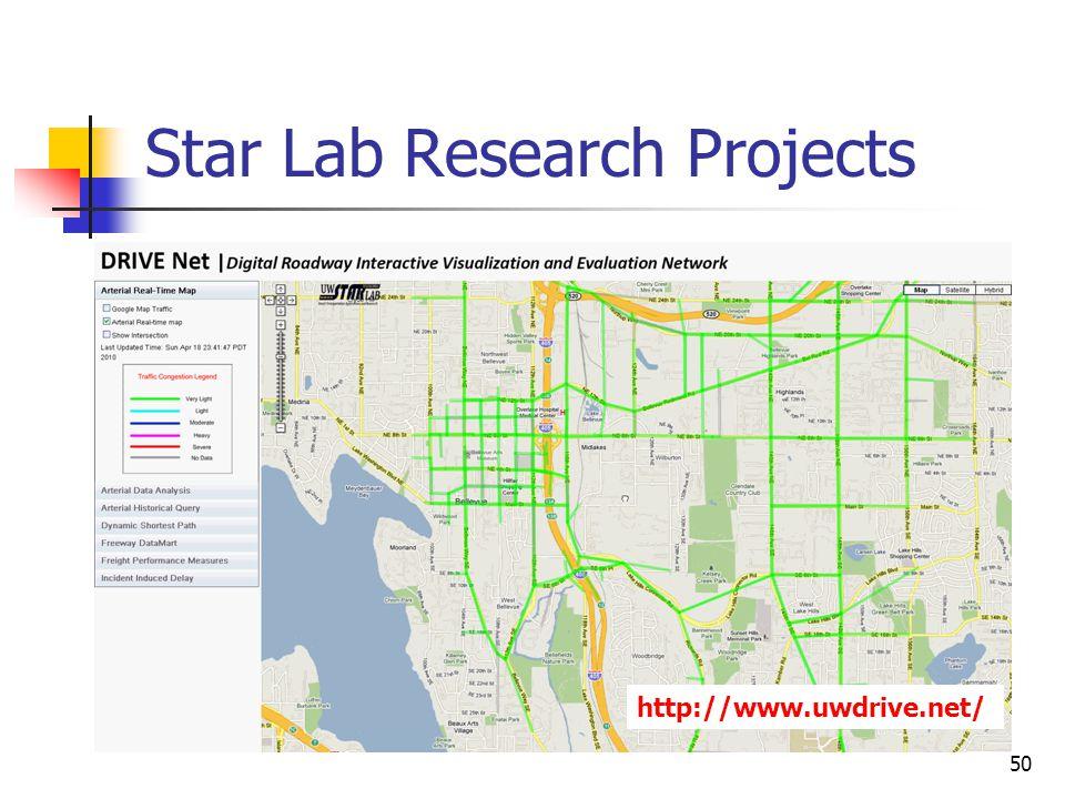 50 Star Lab Research Projects http://www.uwdrive.net/