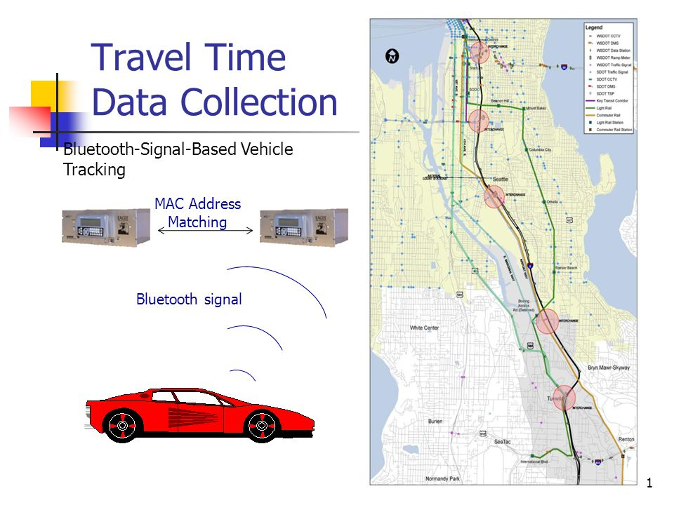 51 Travel Time Data Collection Bluetooth-Signal-Based Vehicle Tracking Bluetooth signal MAC Address Matching