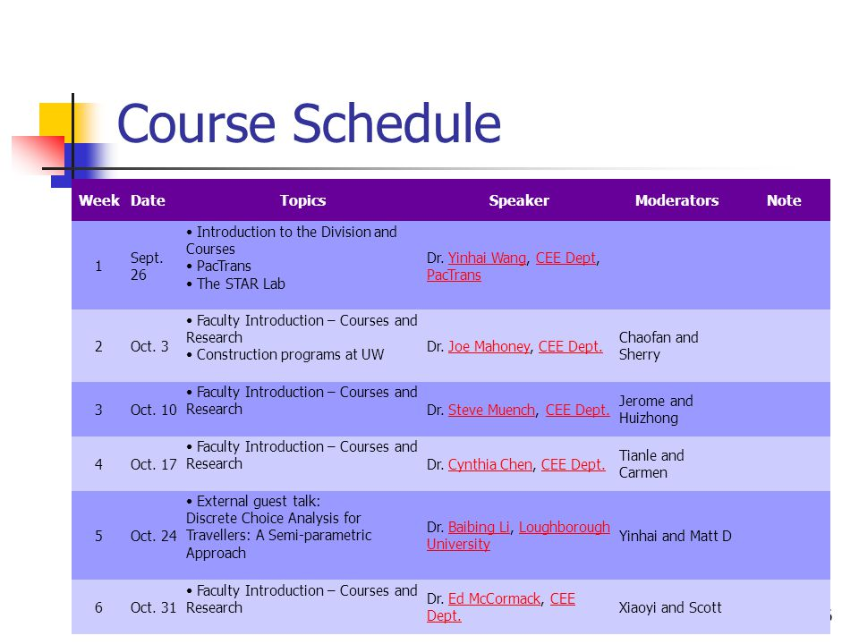 6 Course Schedule WeekDateTopicsSpeakerModeratorsNote 1 Sept. 26 Introduction to the Division and Courses PacTrans The STAR Lab Dr. Yinhai Wang, CEE D