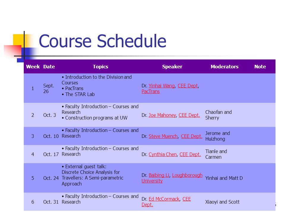 6 Course Schedule WeekDateTopicsSpeakerModeratorsNote 1 Sept.