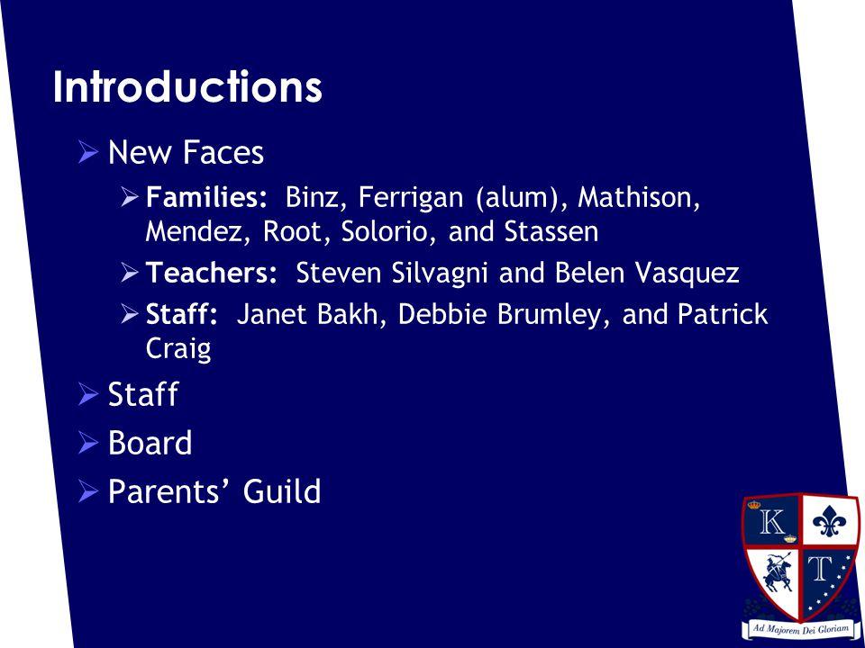 Introductions  New Faces  Families: Binz, Ferrigan (alum), Mathison, Mendez, Root, Solorio, and Stassen  Teachers: Steven Silvagni and Belen Vasquez  Staff: Janet Bakh, Debbie Brumley, and Patrick Craig  Staff  Board  Parents' Guild