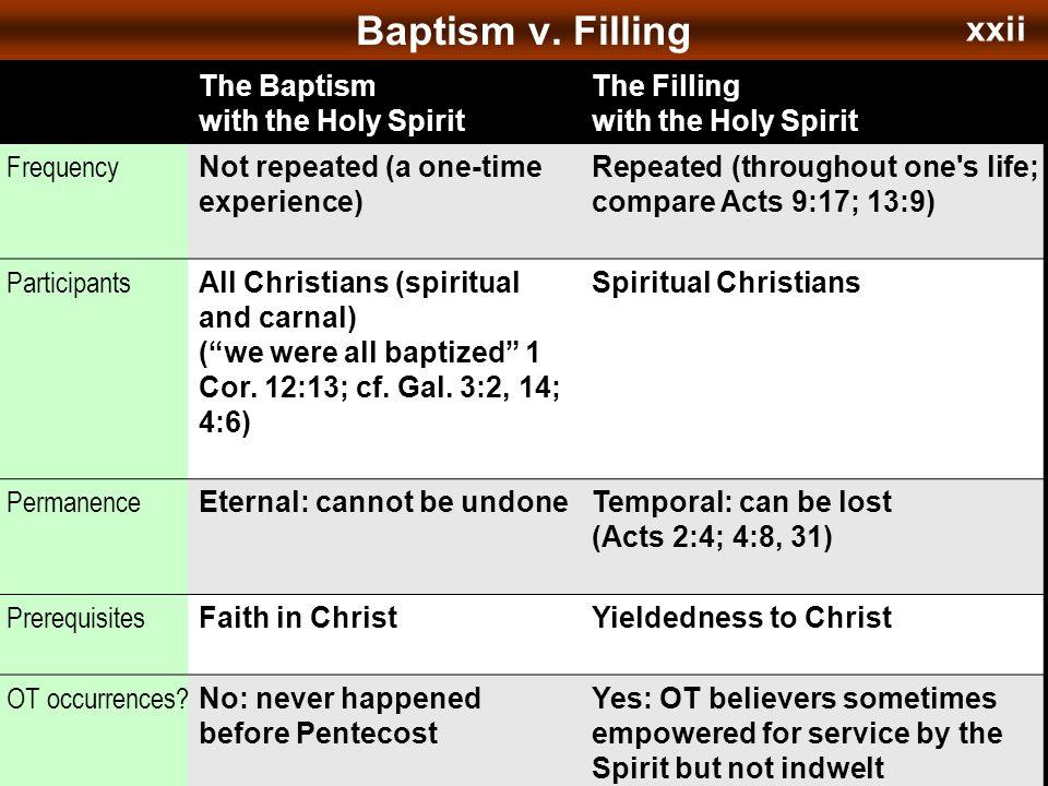 Baptism v.