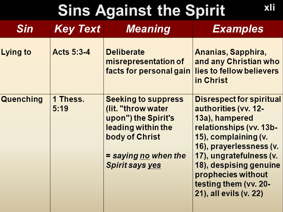 SinKey TextMeaningExamples Lying toActs 5:3-4Deliberate misrepresentation of facts for personal gain Ananias, Sapphira, and any Christian who lies to fellow believers in Christ Quenching1 Thess.