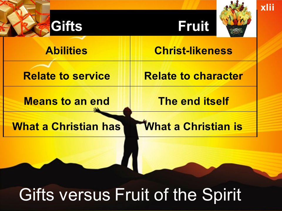 Gifts versus Fruit of the Spirit xlii GiftsFruit AbilitiesChrist-likeness Relate to serviceRelate to character Means to an endThe end itself What a Christian hasWhat a Christian is