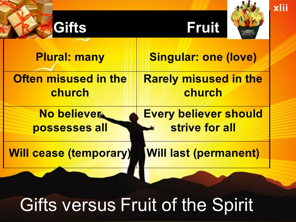 Gifts versus Fruit of the Spirit xlii GiftsFruit Plural: many Singular: one (love) Often misused in the church Rarely misused in the church No believer possesses all Every believer should strive for all Will cease (temporary)Will last (permanent)