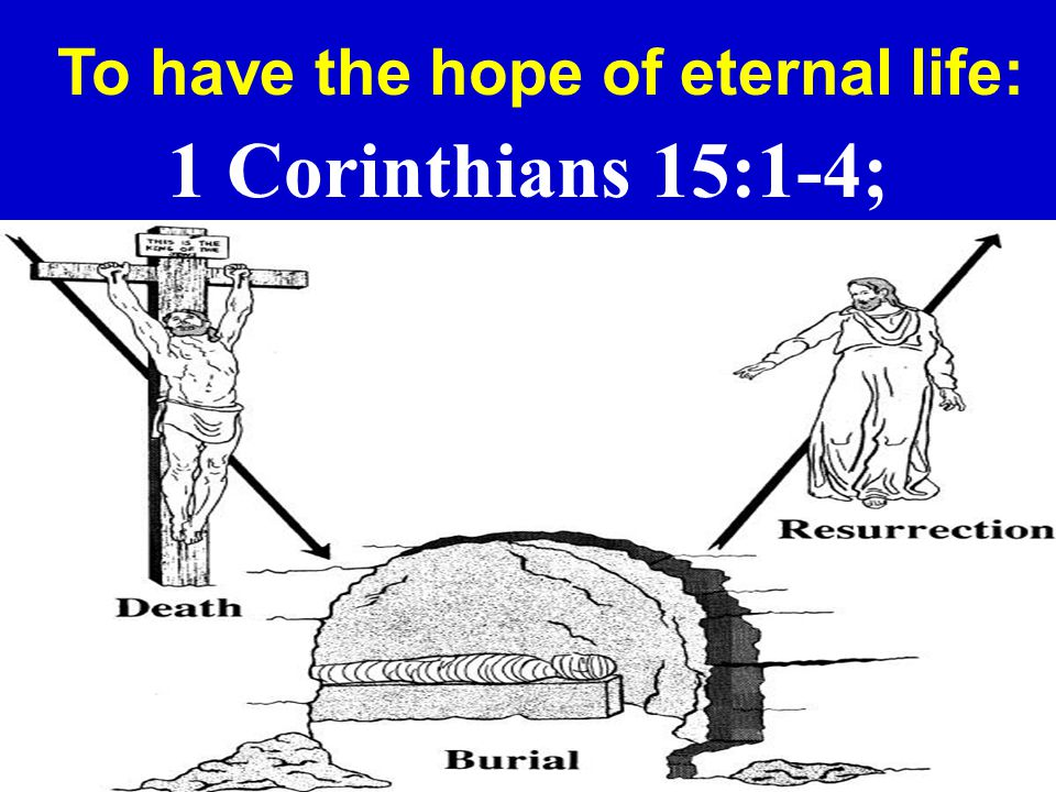 3 To have the hope of eternal life: 1 Corinthians 15:1-4;