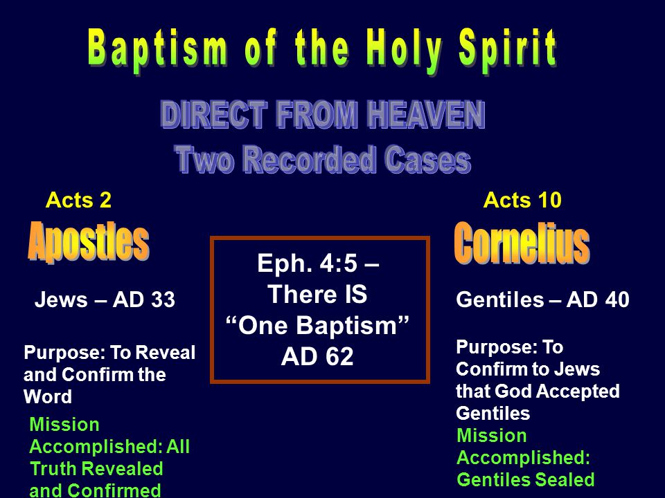 Jews – AD 33Gentiles – AD 40 Eph.