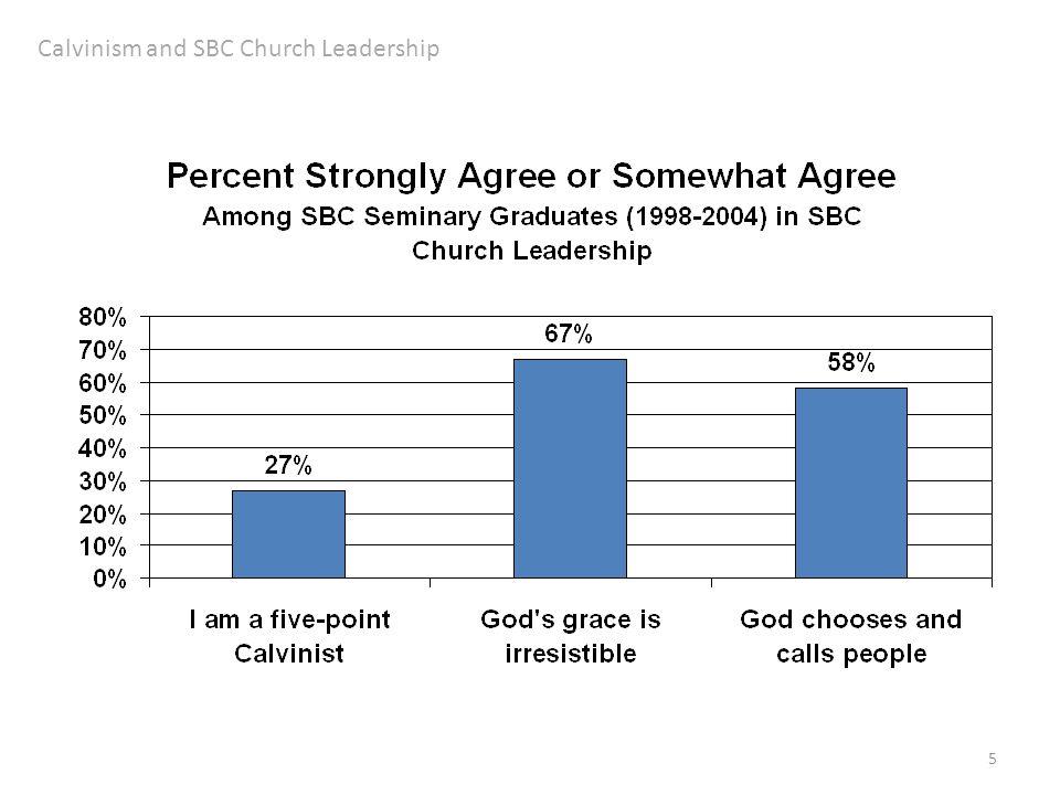 5 Calvinism and SBC Church Leadership