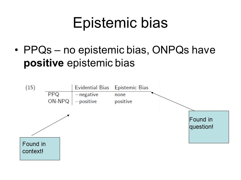 Epistemic bias PPQs – no epistemic bias, ONPQs have positive epistemic bias Found in context.