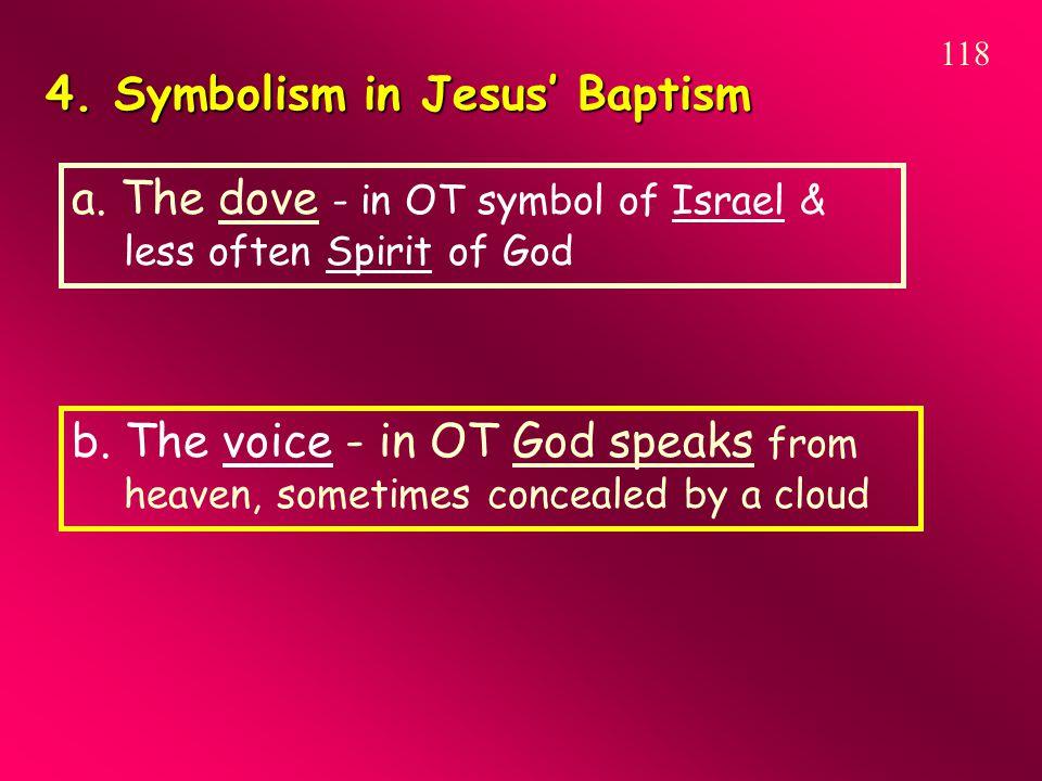 4. Symbolism in Jesus' Baptism 118 a.